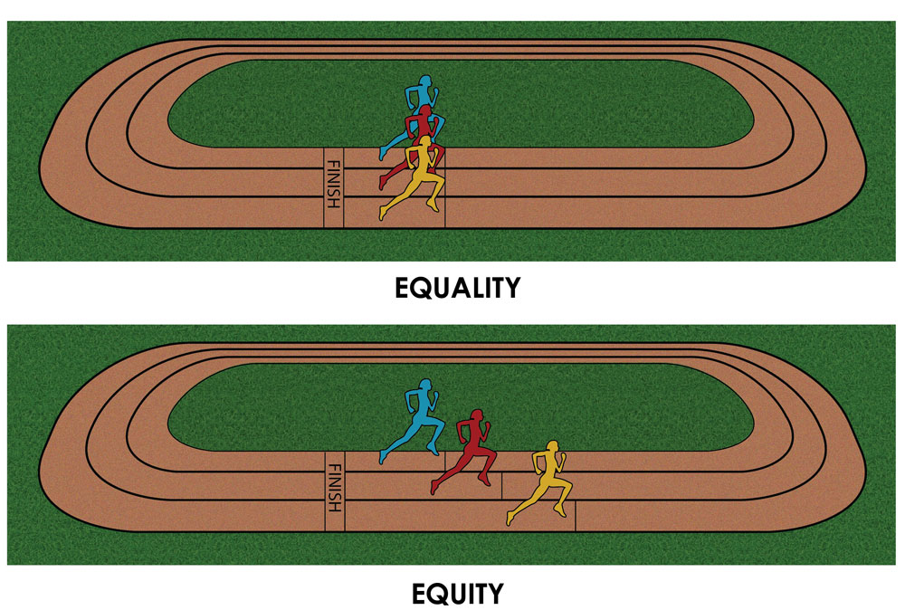 equity track
